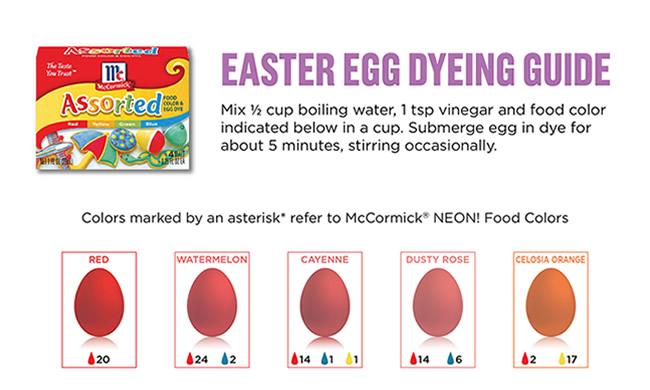 Easter Eggs to Dye For | Oregon Family Magazine