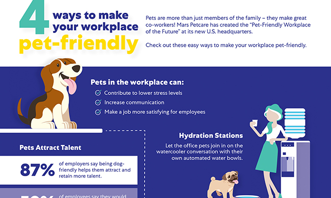 Furry Friends and a Welcoming Workplace