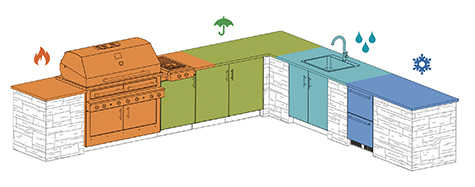diagram of outdoor kitchen